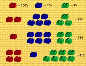 Addition and Subtraction - Image