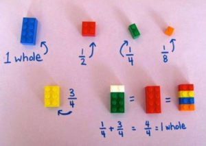 Fractions - Image