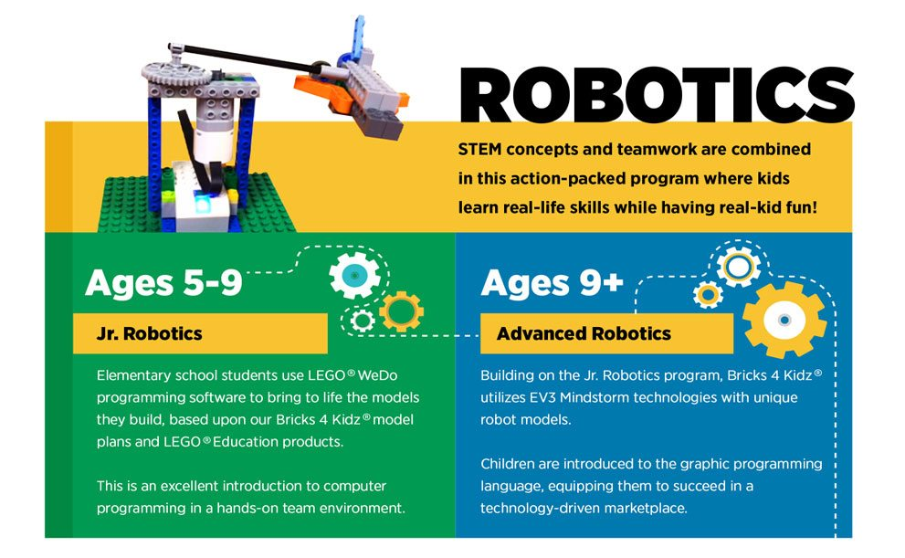 Robotics Bricks 4 Kidz Kids Franchise